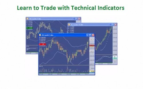 17. Learn to Trade with Technical Indicators