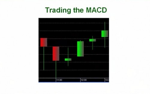 21. MACD Indicator Trade it Like a Pro (Part 2)