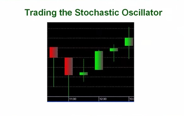 23. How to Trade Stochastics Like the Pro's Do