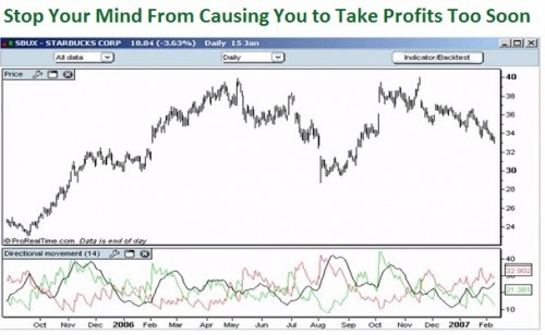45. Stop Your Mind From Causing You to Take Profits Too Soon