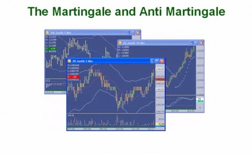 49. Trading The Martingale and Anti Martingale Strategies