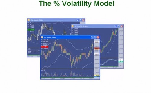 51. Maximize Trading Profits with Correct Position Sizing 2