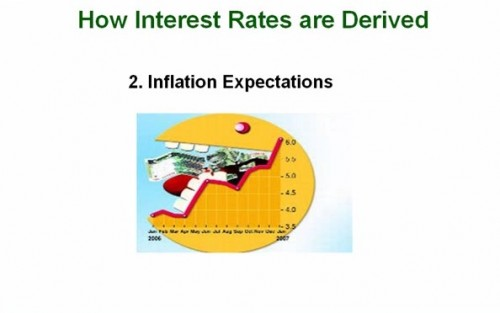 56. How Interest Rates Move Markets