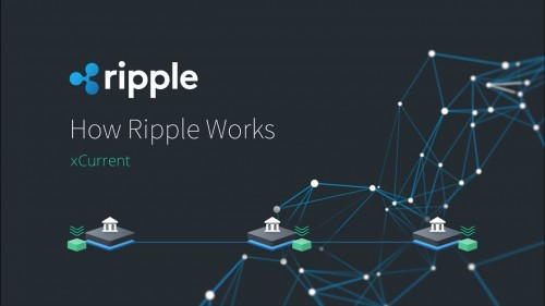 How Ripple Works – xCurrent