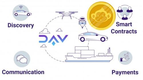 DAV – Decentralized Autonomous Vehicles ICO Review