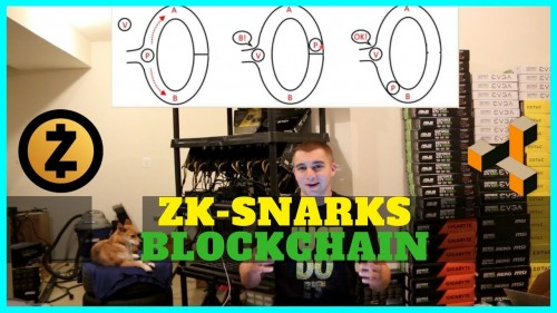 What are zk-SNARKs and how they secure PRIVACY on the Blockchain – ZCash-ZenCash