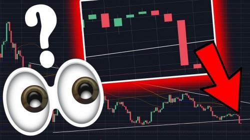 Bitcoin falls bellow it's Trendline
